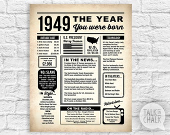 Back In 1949 Newspaper Style DIGITAL Poster