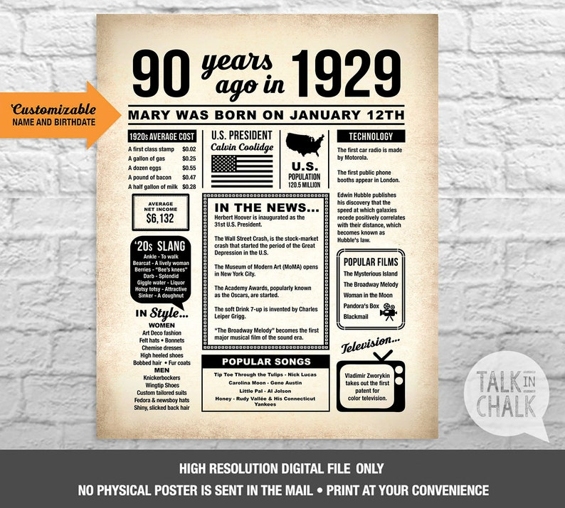 Customizable 90th Birthday DIGITAL Poster Born In 1929
