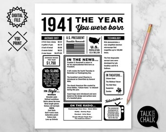 1941 The Year You Were Born PRINTABLE |  80th Birthday PRINTABLE Poster Sign | Last Minute Gift | Instant Download |  DIY Printing