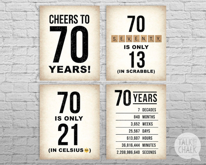 picture regarding Printable Posters titled 70th Birthday PRINTABLE Posters 70th Birthday Signal Pack - Electronic Data files  70th Birthday Decorations Cheers in the direction of 70 Decades