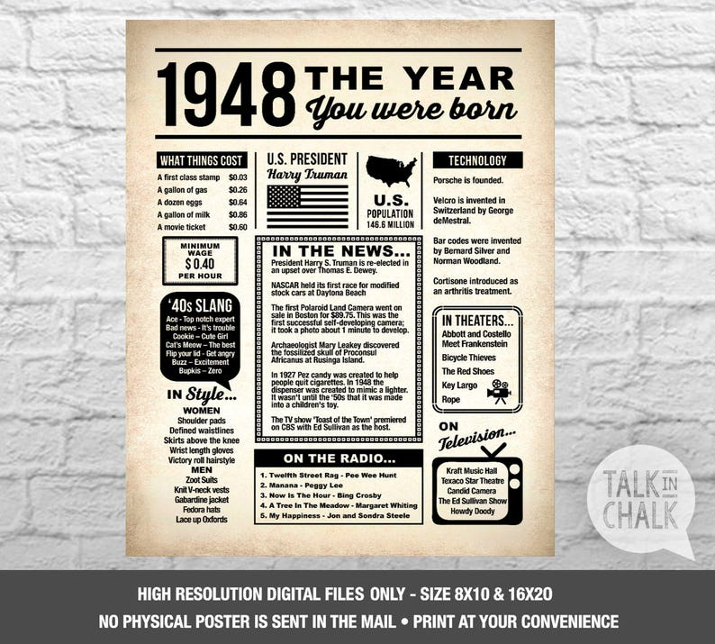 Back In 1948 Newspaper-Style DIGITAL Poster 70th Birthday