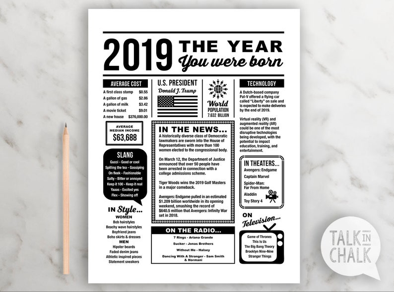 Time Capsule 2019 Ideas 2019 The Year You Were Born Time Capsule PRINTABLE Born in | Etsy