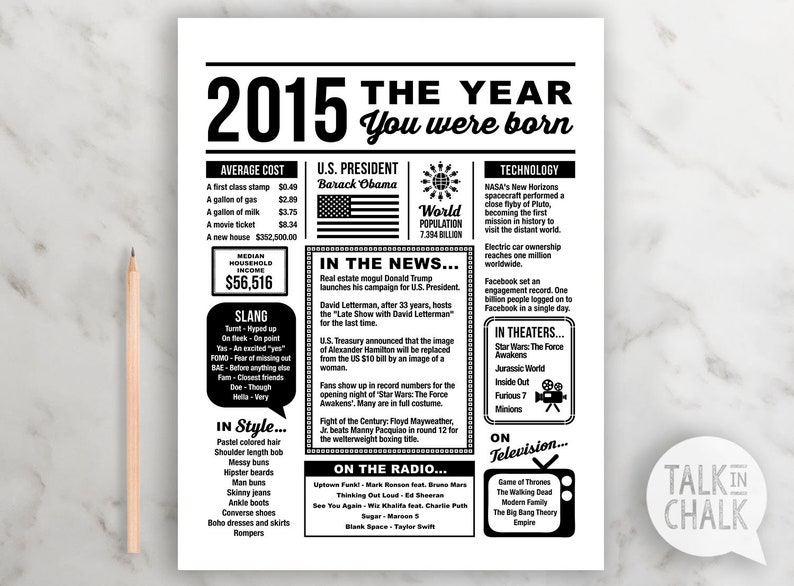 Time Capsule PRINTABLE, Time Capsule Enclosure, The Year You Were Born  2015, Time Capsule First Birthday Ideas, DIGITAL FILE 8 5x11