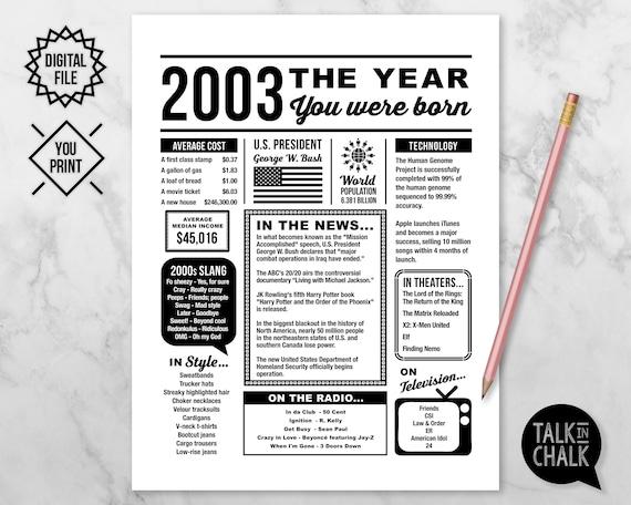 Instant Download DIGITAL JPG Australian version birthday gift 2003 birthday poster born in 2003 2003 2003 birthday 2003 birthday gift