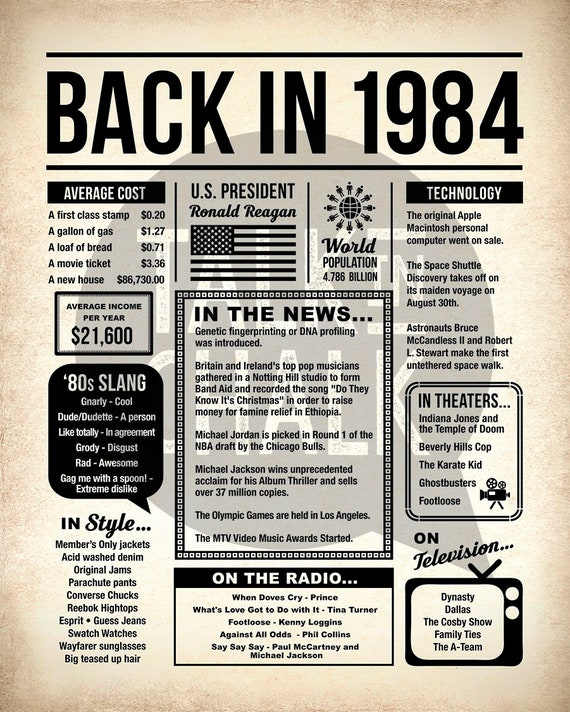 Born in 1984 Birthday Decoration Flashback to 1984 in Canada Back in 1984 Poster Board Custom Canaidan PRINTABLE 16x20\u201d 1984 Sign