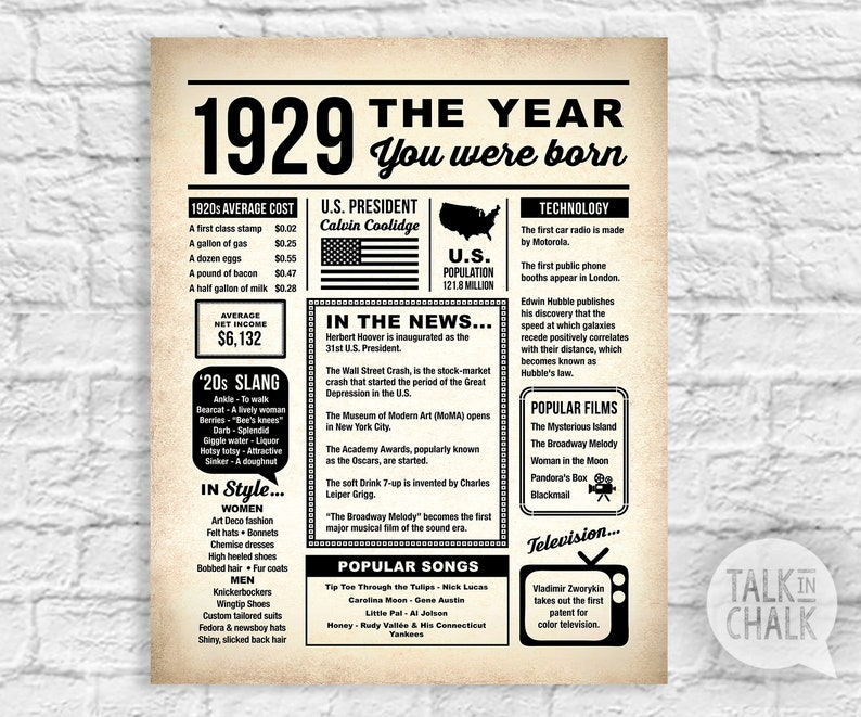 Back In 1929 DIGITAL Newspaper Poster 90th Birthday