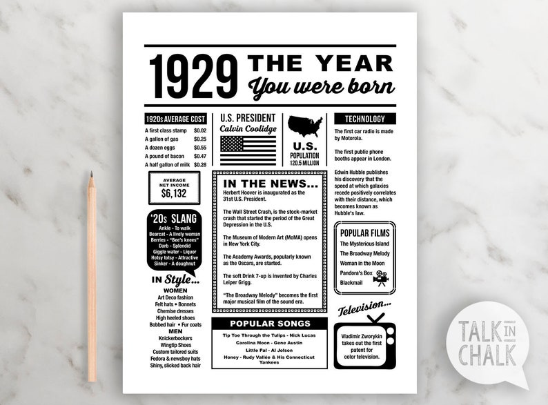 1929 The Year You Were Born PRINTABLE 90th Birthday