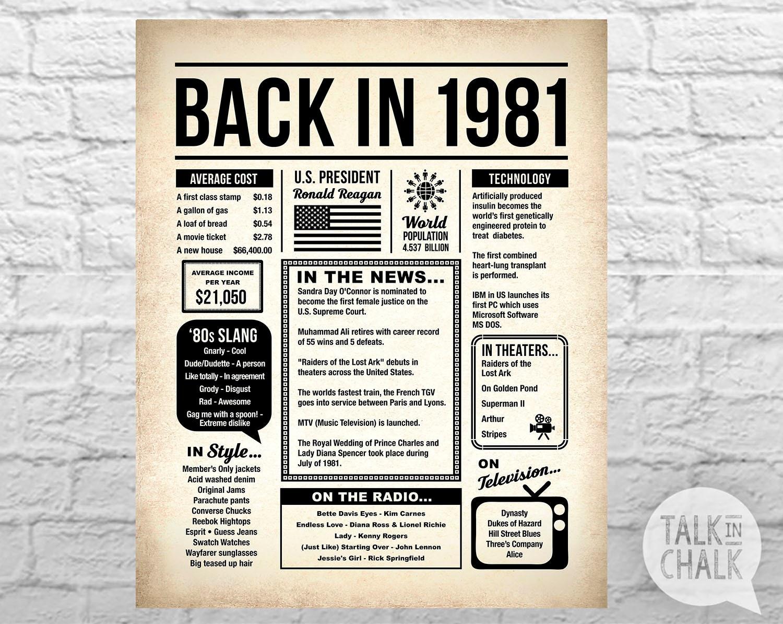 Back In 1981 Newspaper Style DIGITAL Poster Birthday