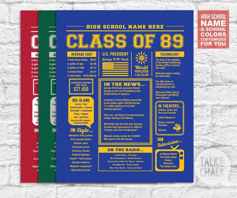 Customizable Class of 1989 PRINTABLE Poster | Class of 89 Reunion Sign | 30  Year Reunion Ideas | High School Reunion Decorations |