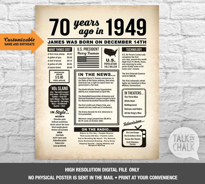 Back In 1949 Customizable 70th Birthday DIGITAL Poster