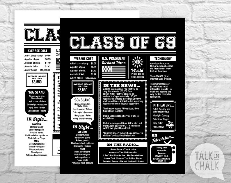 Class of 1969 DIGITAL Poster | PRINTABLE Class of 1969 Sign | 50 Year  Reunion Digital Poster | High School Reunion Decor | Reunion Ideas