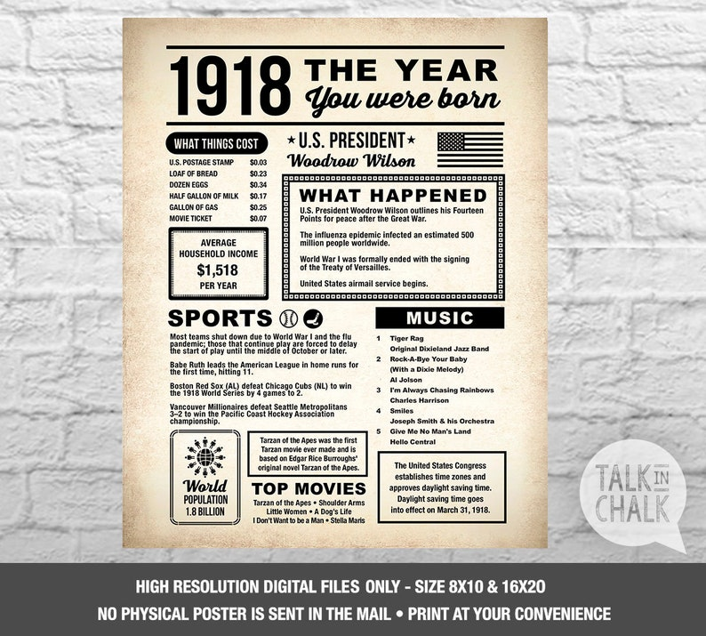 1918 The Year You Were Born DIGITAL Poster 100th Birthday
