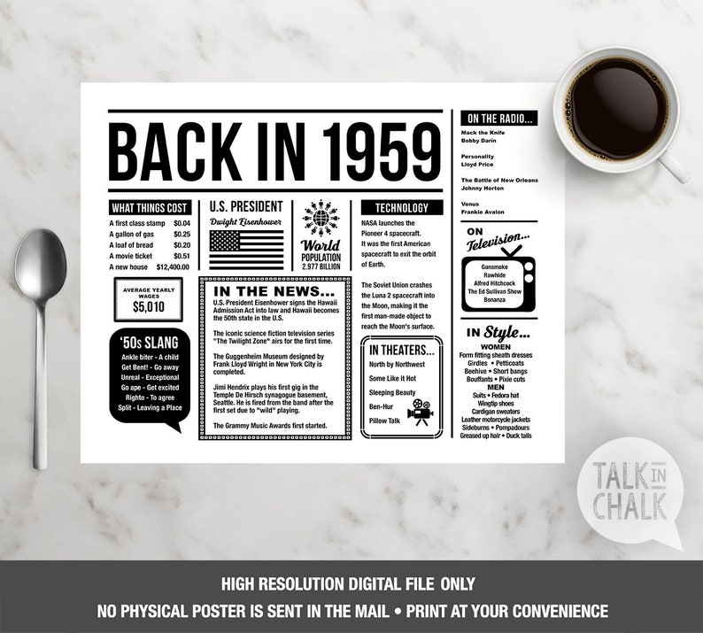 Back In 1959 Printable Placemat 1959 Digital Birthday Sign