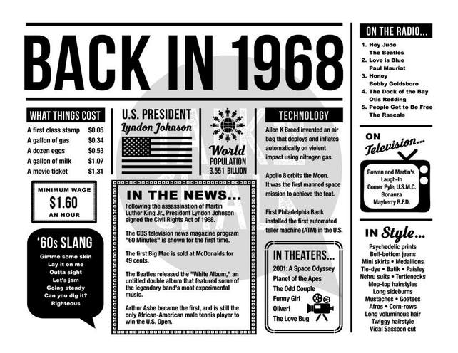 Back In 1968 PRINTABLE Placemat