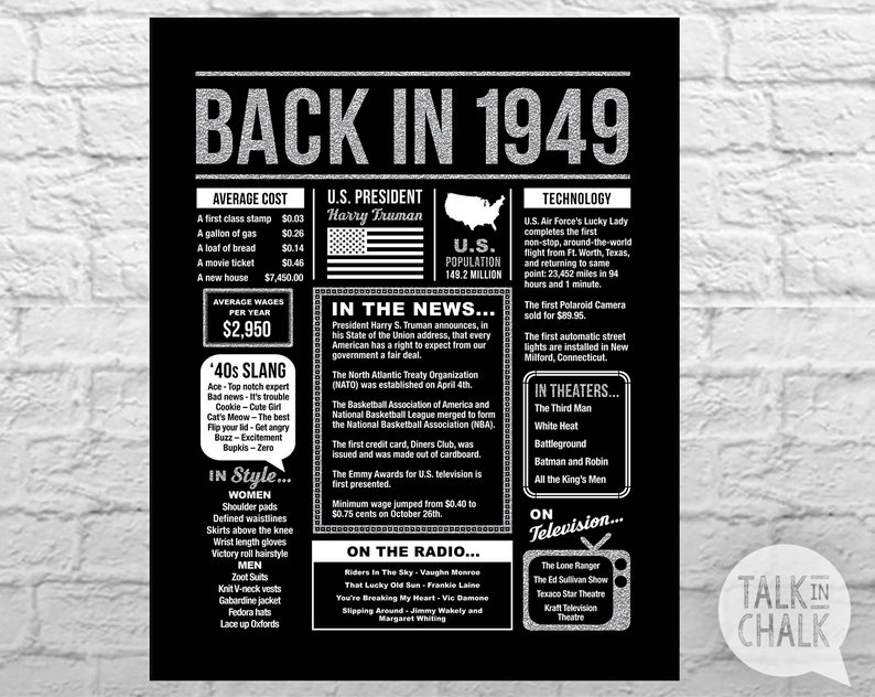 Back In 1949 Black And Silver PRINTABLE Poster 70th Birthday
