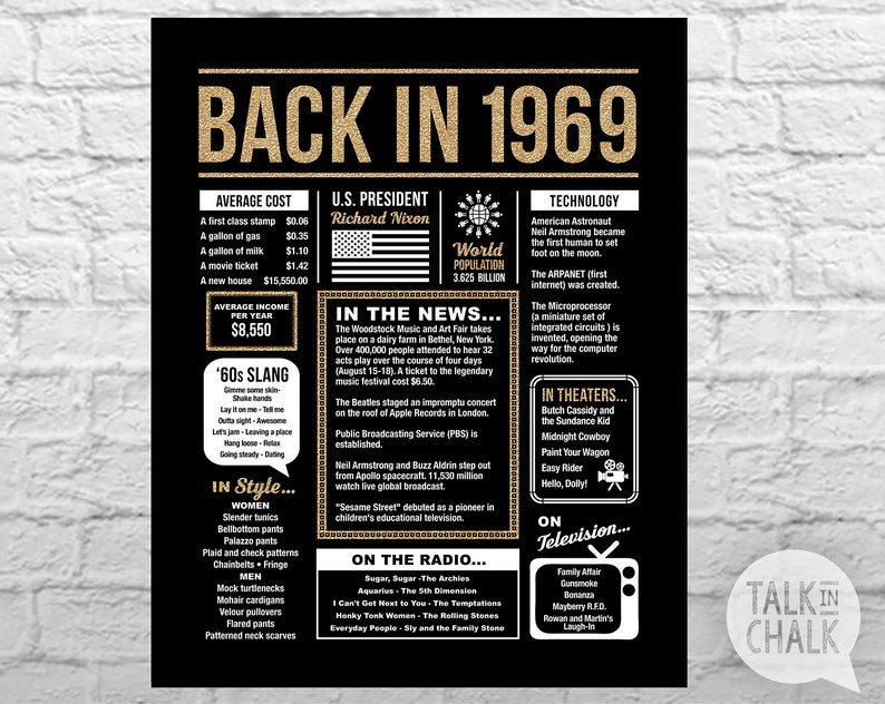 Back In 1969 Black And Gold Glitter PRINTABLE Poster 50th