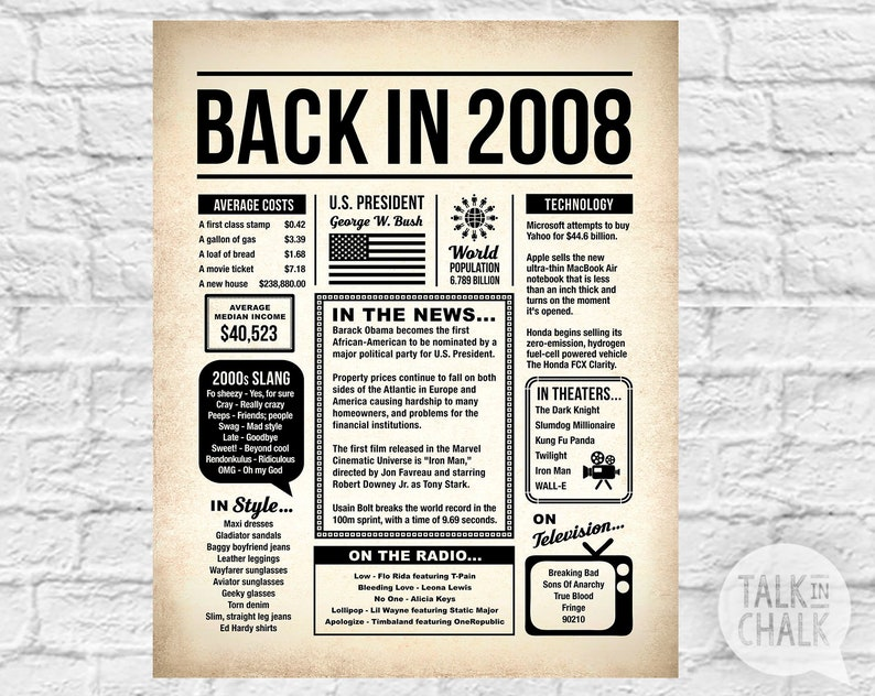 Back In 2008 Newspaper Poster PRINTABLE | Born in 2008 DIGITAL Birthday  Sign | Flashback to 2008 Birthday Poster | Time Capsule 2008