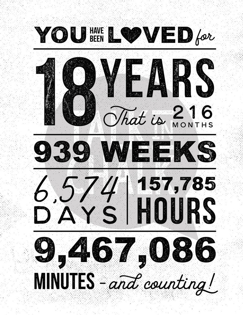 9ebd98dc7d361 You Have Been Loved 18 Years PRINTABLE Poster | 18th Birthday PRINTABLE  Sign | 18th Birthday Party Decorations | 18th Birthday Ideas