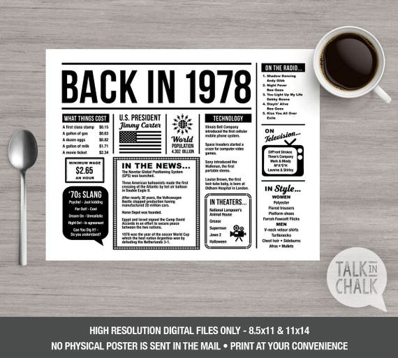 Back In 1978 PRINTABLE Placemat 40th Birthday Decoration
