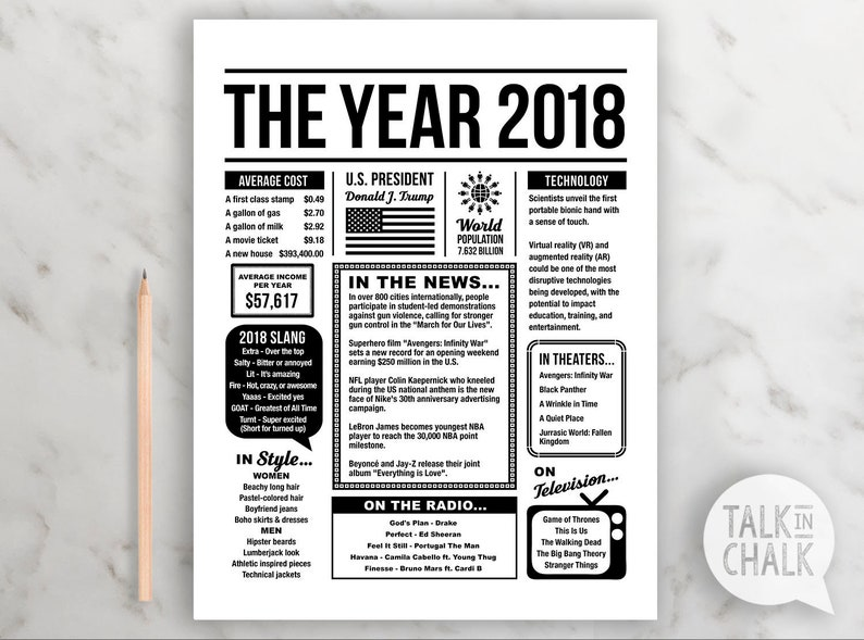 photo relating to Time Capsule Printable referred to as 1st Birthday Season Capsule PRINTABLE To start with Birthday Period Capsule Recommendations  The Yr 2018 Season Capsule PRINTABLE Back again within just 2018