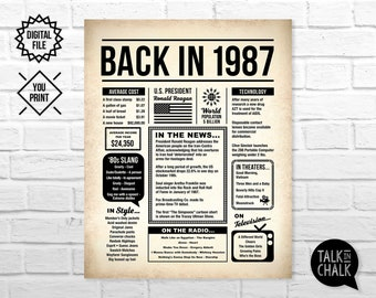Back In 1987 PRINTABLE Newspaper Poster   1987 DIGITAL Birthday Sign   Born in 1987 Birthday Poster   Flashback to 1987