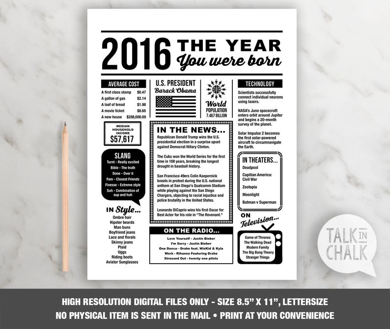 2016 The Year You Were Born Time Capsule PRINTABLE