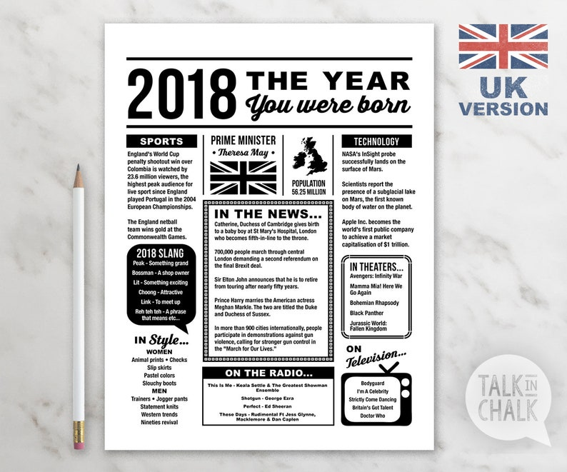 2018 The Year You Were Born UK VERSION Time Capsule PRINTABLE