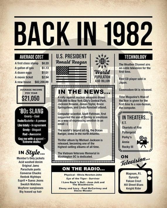 Back in 1982 PRINTABLE Newspaper Poster 1982 DIGITAL | Etsy
