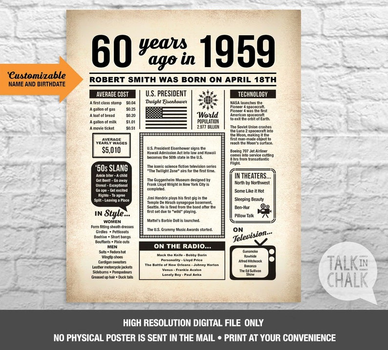 Back In 1959 Customizable 60th Birthday DIGITAL Poster
