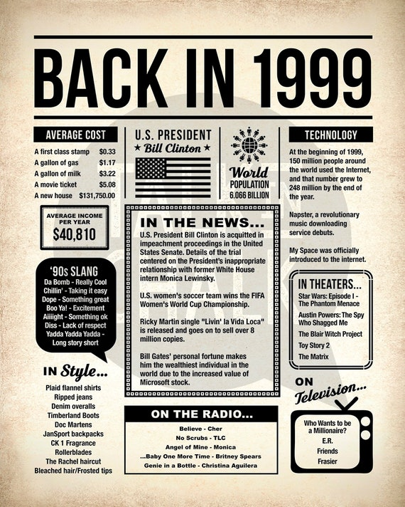 Back in 1999 Poster Board PRINTABLE 16x20\u201d Sign Flashback to 1999 Remember 1999 USA History from 1999