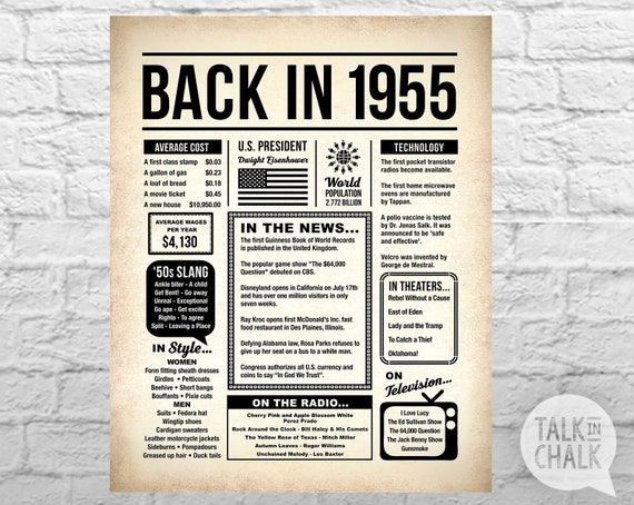 Back in 1955 Newspaper Poster 65th Birthday Party Decoration