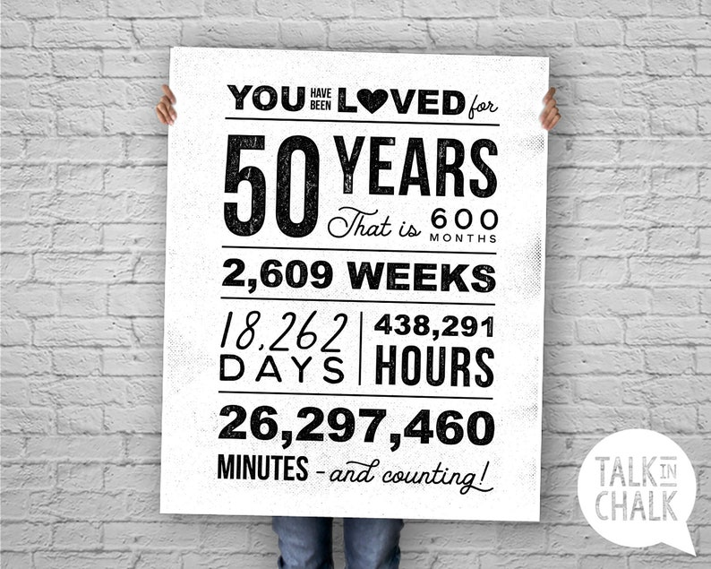 bd289a93ca2af You Have Been Loved 50 Years PRINTABLE Poster | 50th Birthday PRINTABLE  Sign | 50th Birthday Party Decorations | Fiftieth Birthday Ideas