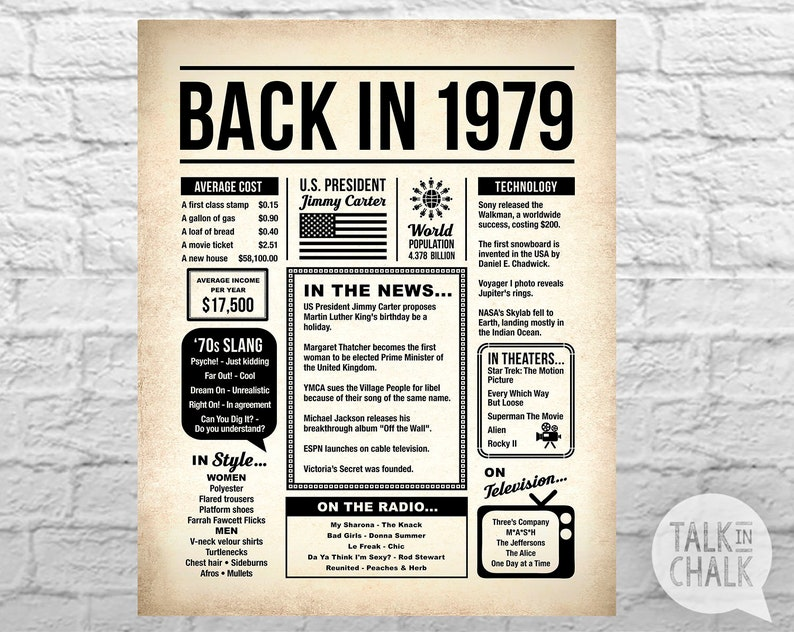 Back In 1979 PRINTABLE Newspaper Poster 40th Birthday