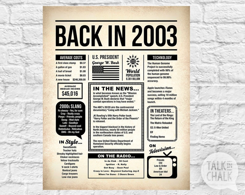 Back In 2003 Newspaper Poster PRINTABLE | 16th Birthday PRINTABLE Sign |  Sweet Sixteen Birthday Party Decorations | Sweet 16 Poster