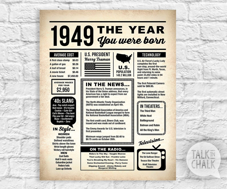 Back In 1949 Newspaper Style DIGITAL Poster 70th Birthday