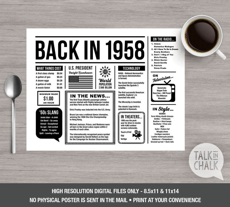 Back In 1958 PRINTABLE Placemat 60th Birthday Decoration