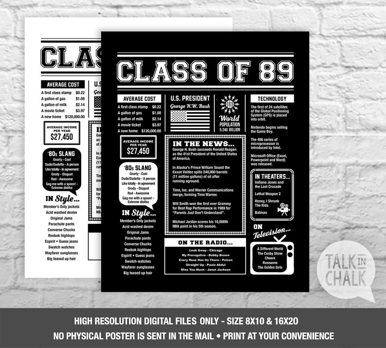 Class Of 1989 Digital Poster Printable Class Of 89 Sign 30
