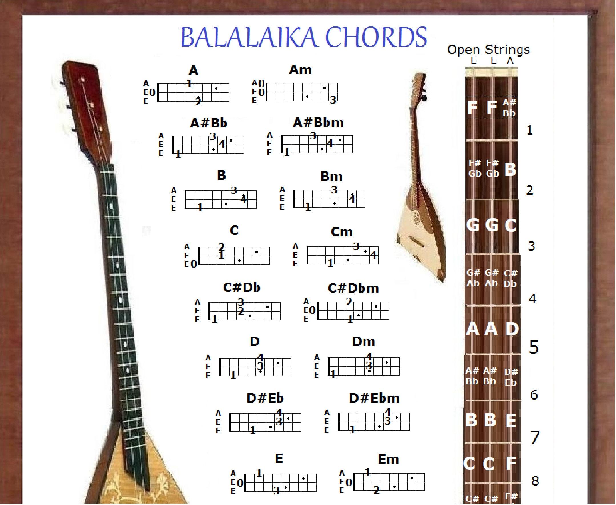BALALAIKA CHORDS CHART