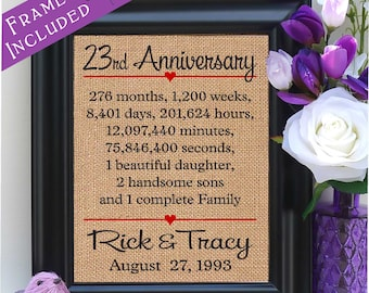 23rd Anniversary Etsy