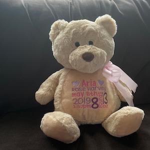 Heidi Harvey added a photo of their purchase