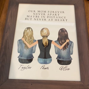 Taylor added a photo of their purchase
