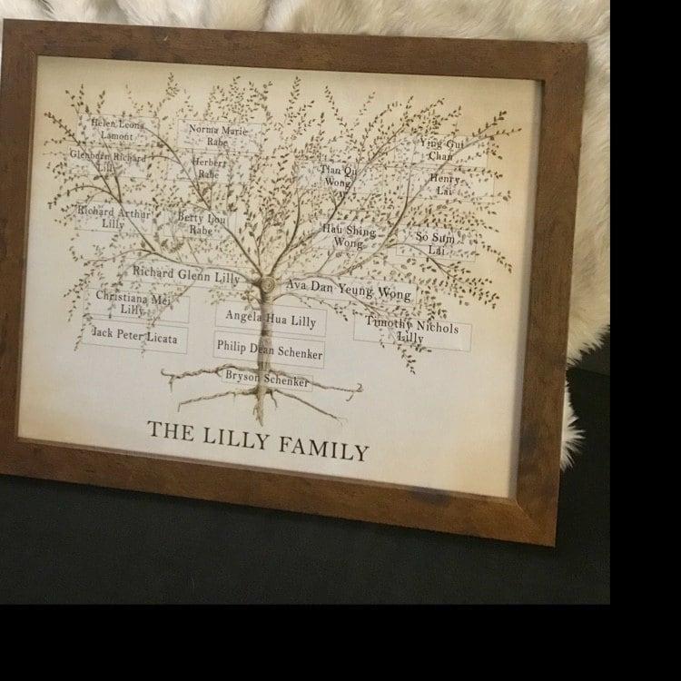 Family Tree Jpeg Custom Family Tree Gift For Mum Ancestry Chart