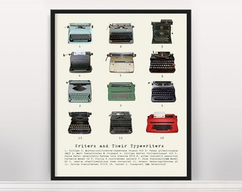 Writers and Their Typewriters - Literary Poster - History of Literature - History of Typewriters - Typewriter Poster - Info Graphic - Plath