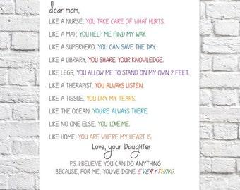 Cadeau pour la maman de fille de mère cadeau d'anniversaire pour maman Sentimental lettre à maman Wall Art Print mères idée de cadeau personnalisé