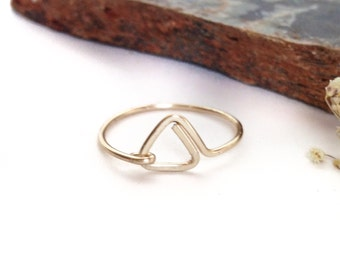 Rose Gold Triangle Ring. Rose Gold Geometric Ring. Rose Gold Thumb Ring. Geometric Jewelry. Thin Rose Gold Ring. Everyday Ring Tiny Triangle