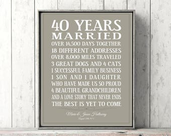 Gift for Parents Anniversary Canvas or Print, 40TH Personalized Anniversary Gift Spouse Anniversary Gift, Wife Gift on Anniversary