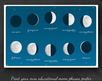 """Moon Phases Poster - Printable Poster of the Phases of the Moon Instant Download - 24""""x36"""" Wall Art - Astronomy Lunar Phases Astrology"""
