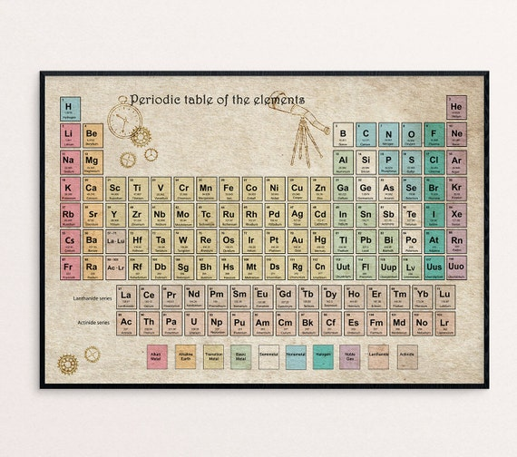 Periodic table of elements periodic table poster vintage periodic table of elements periodic table poster vintage style periodic table size a4 a3 a2a1 urtaz Image collections