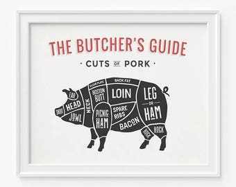 Pork Print, Pork Butcher Guide, Kitchen Art, Home Decor, Pork Wall Art, Butcher Wall Art, Large Wall Art, Fathers Day Gift