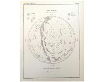 1892 JUNE STARS LITHOGRAPH - month - origianl antique star map celestial birthday print